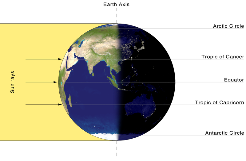 Sept equinox earth lighting
