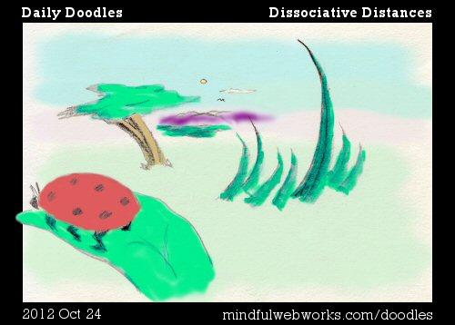 Dissociative Distances